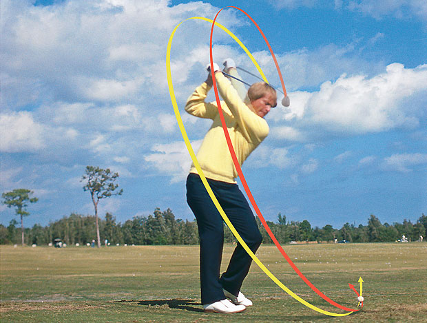 Photo taken in January, 1980 at Frenchmen's Creek Golf Club in Palm Beach Gardens, Florida: Nicklaus' swing had gotten too upright (red arrow). Intensive work was done to flatten and deepen it, promoting a shallower downswing path (yellow).